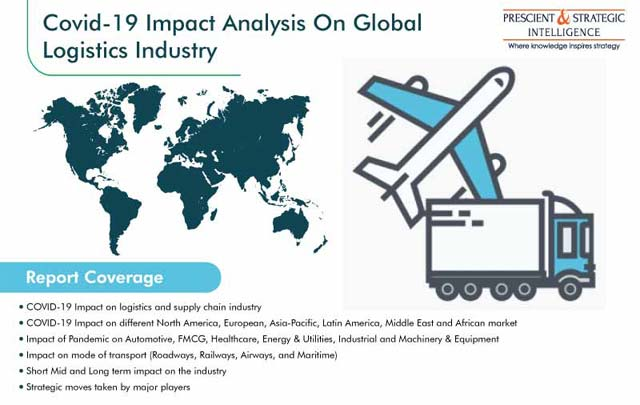 COVID 19 Impact Analysis Logistics Industry