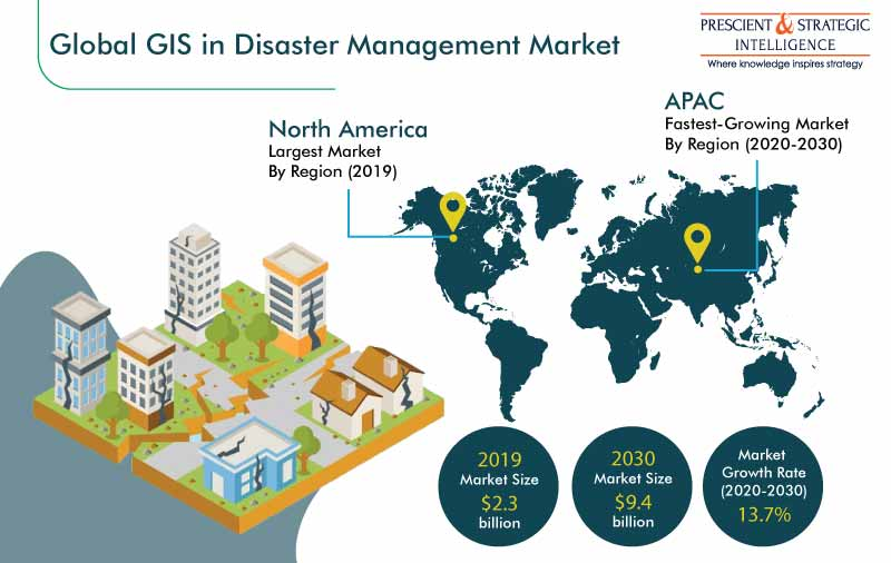 GIS in Disaster Management Market