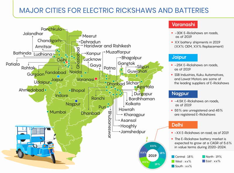 India Electric Rickshaw Battery Market